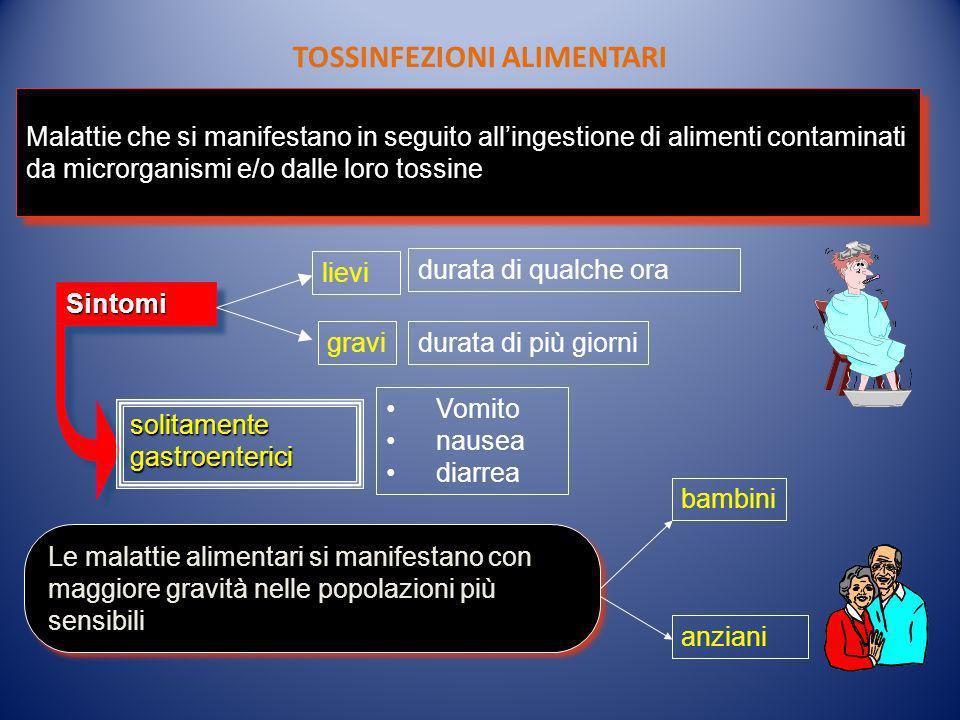 TOSSINFEZIONI ALIMENTARI