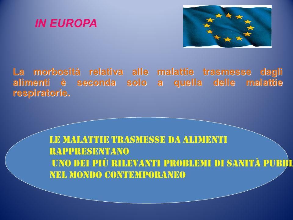 IN EUROPA La morbosità relativa alle malattie trasmesse dagli alimenti è seconda solo a quella delle malattie respiratorie.