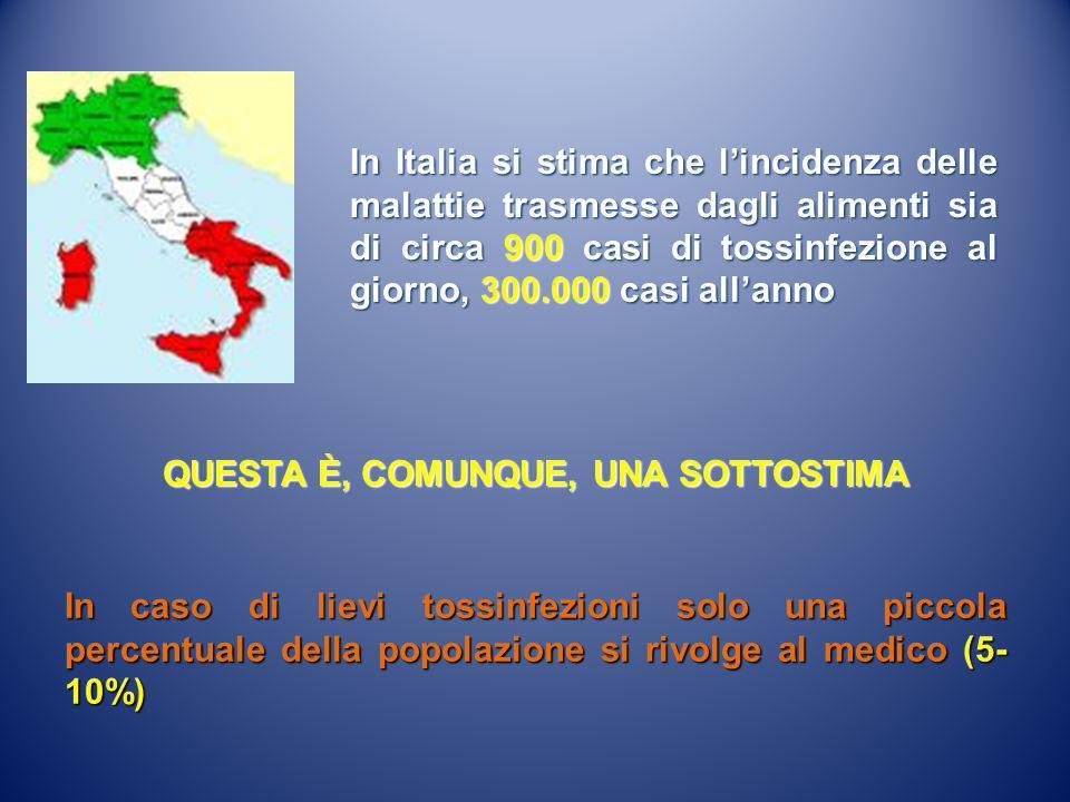 In Italia si stima che l'incidenza delle malattie trasmesse dagli alimenti sia di circa 900 casi di tossinfezione al giorno, 300.000 casi all'anno