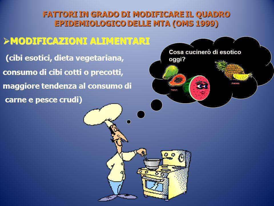 MODIFICAZIONI ALIMENTARI (cibi esotici, dieta vegetariana,
