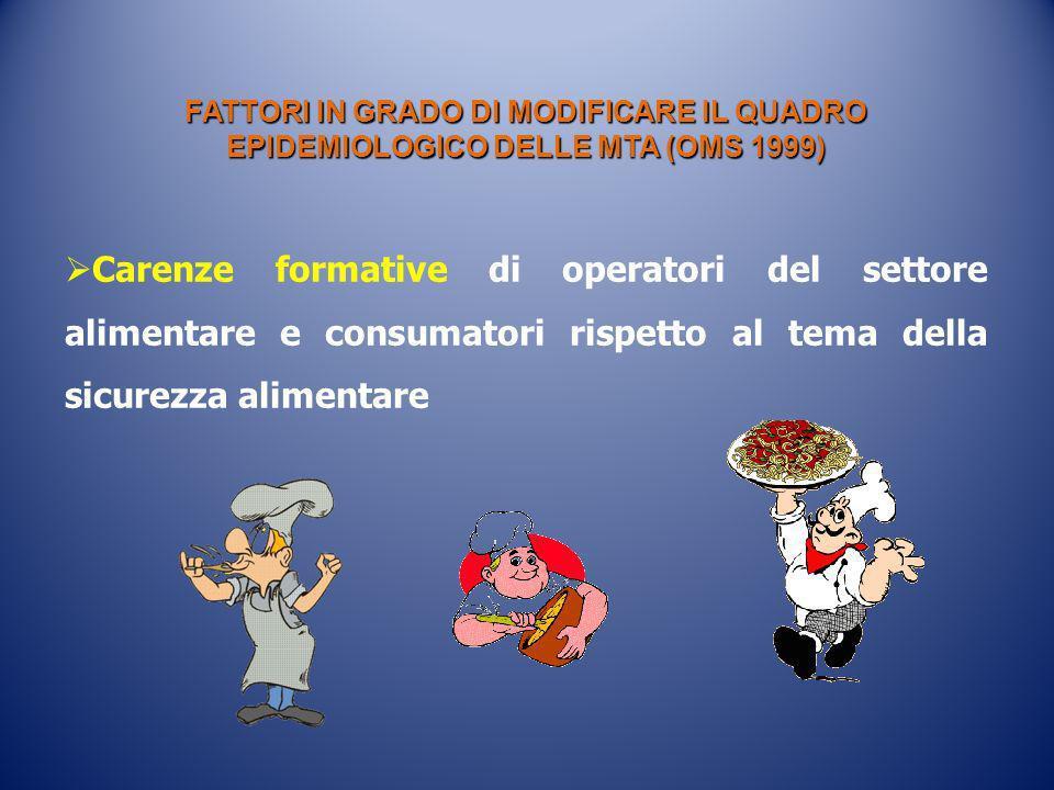 FATTORI IN GRADO DI MODIFICARE IL QUADRO EPIDEMIOLOGICO DELLE MTA (OMS 1999)