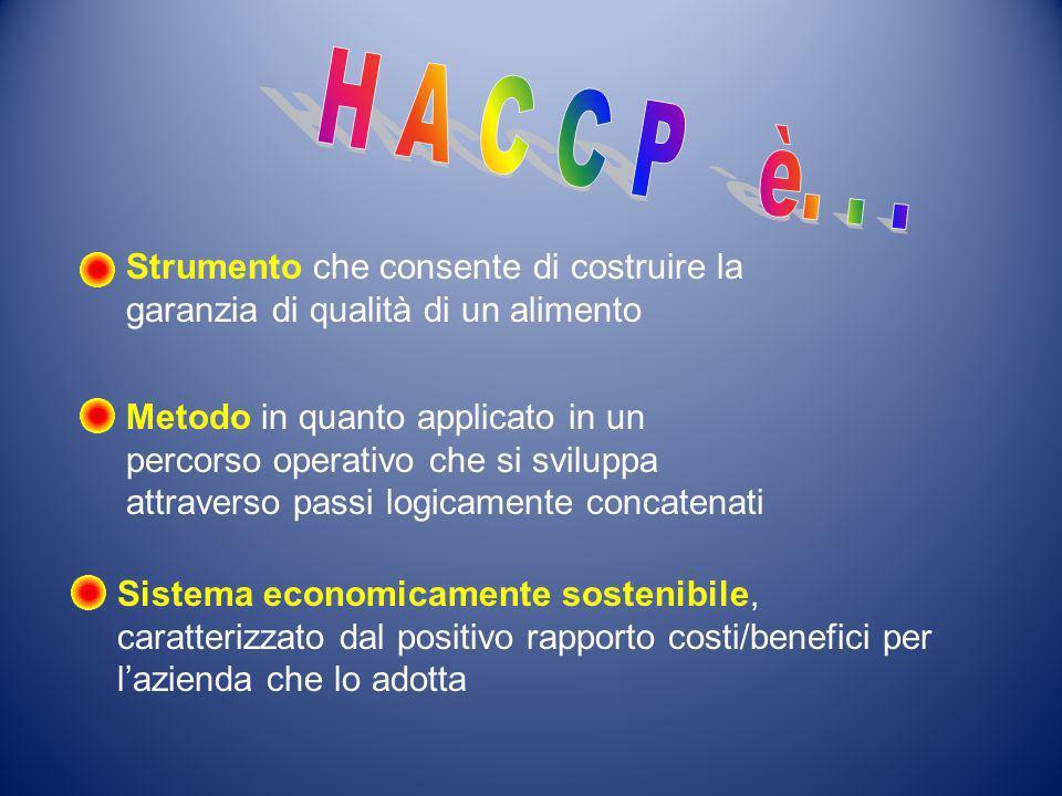 H A C C P è. . . Strumento che consente di costruire la garanzia di qualità di un alimento.