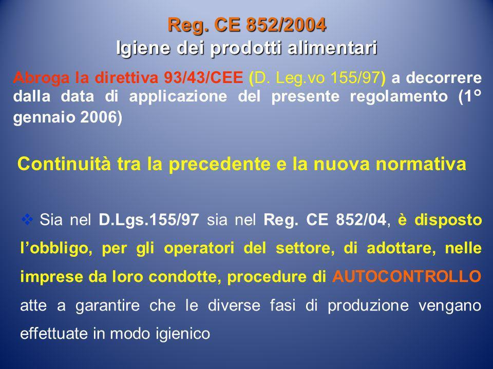 Reg. CE 852/2004 Igiene dei prodotti alimentari