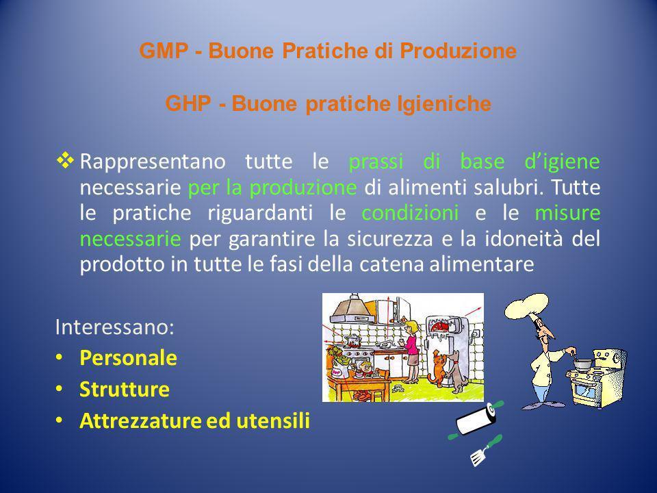 GMP - Buone Pratiche di Produzione GHP - Buone pratiche Igieniche