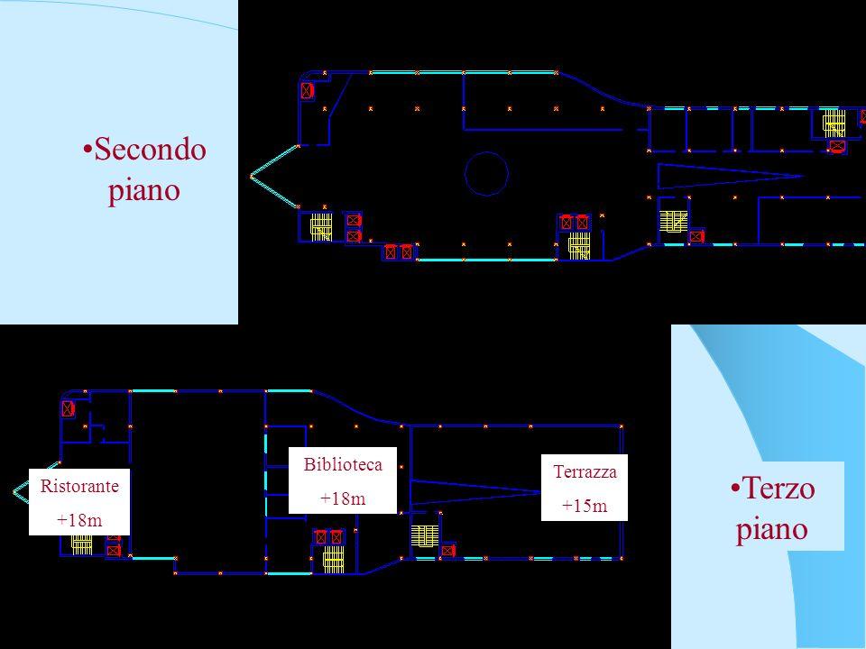 Secondo piano Terzo piano Biblioteca Terrazza +18m +15m Ristorante
