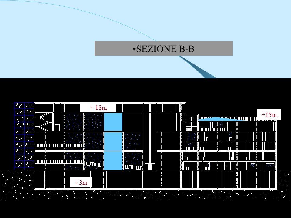 SEZIONE B-B + 18m +15m - 3m