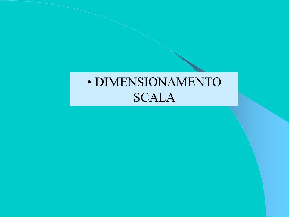 DIMENSIONAMENTO SCALA