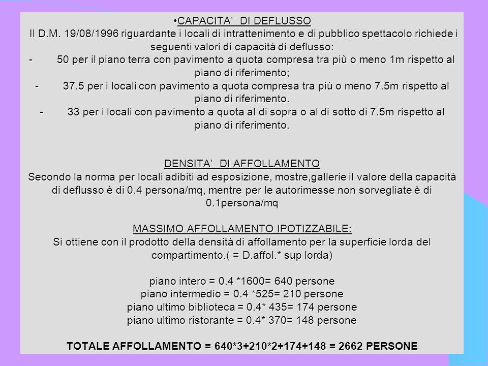 CAPACITA' DI DEFLUSSO Il D. M