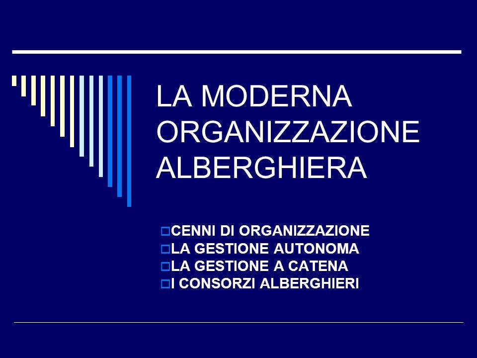 LA MODERNA ORGANIZZAZIONE ALBERGHIERA