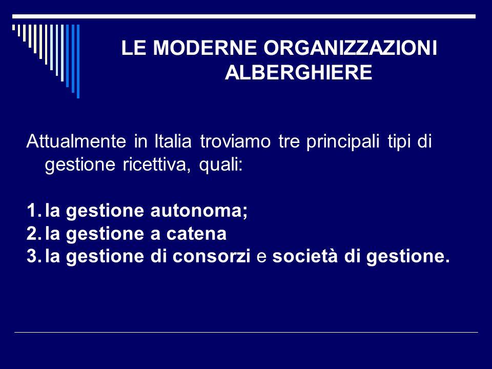 LE MODERNE ORGANIZZAZIONI ALBERGHIERE