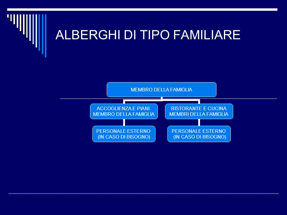 ALBERGHI DI TIPO FAMILIARE