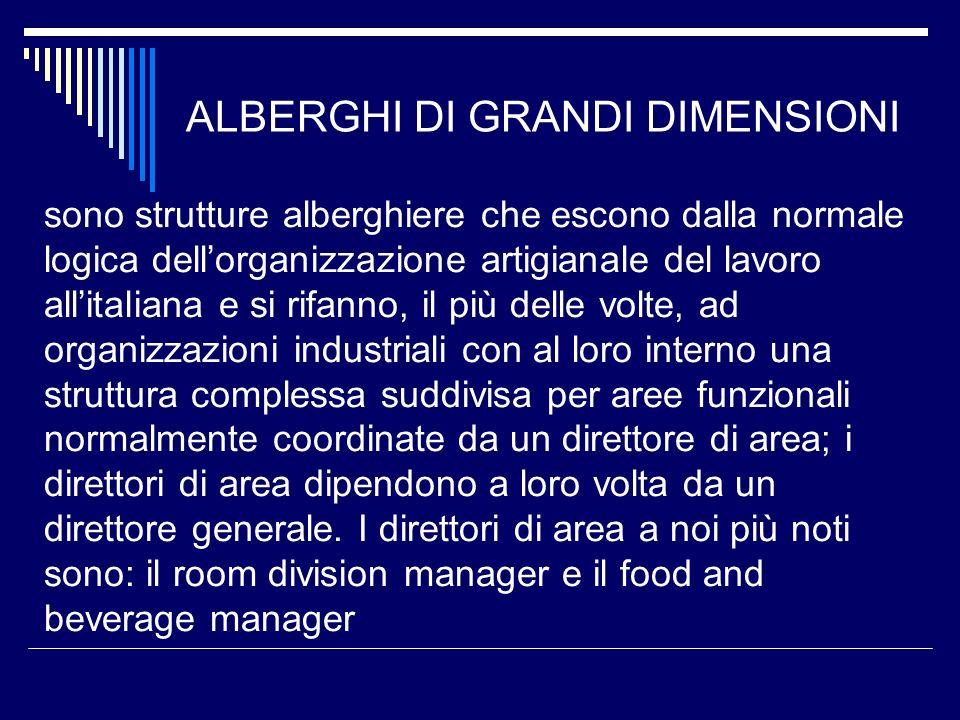 ALBERGHI DI GRANDI DIMENSIONI