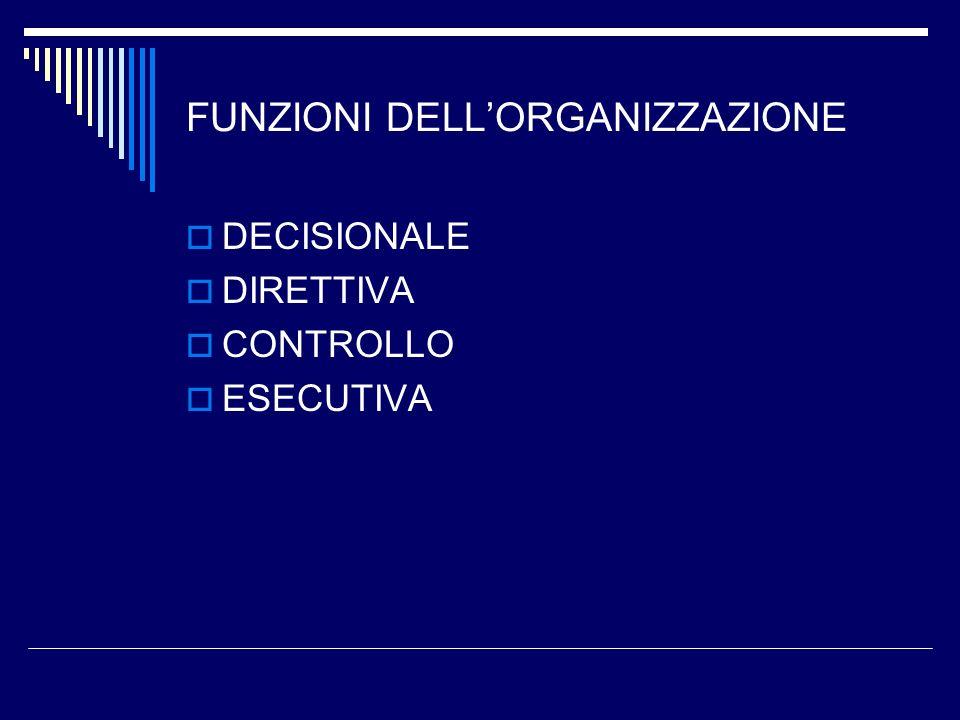 FUNZIONI DELL'ORGANIZZAZIONE