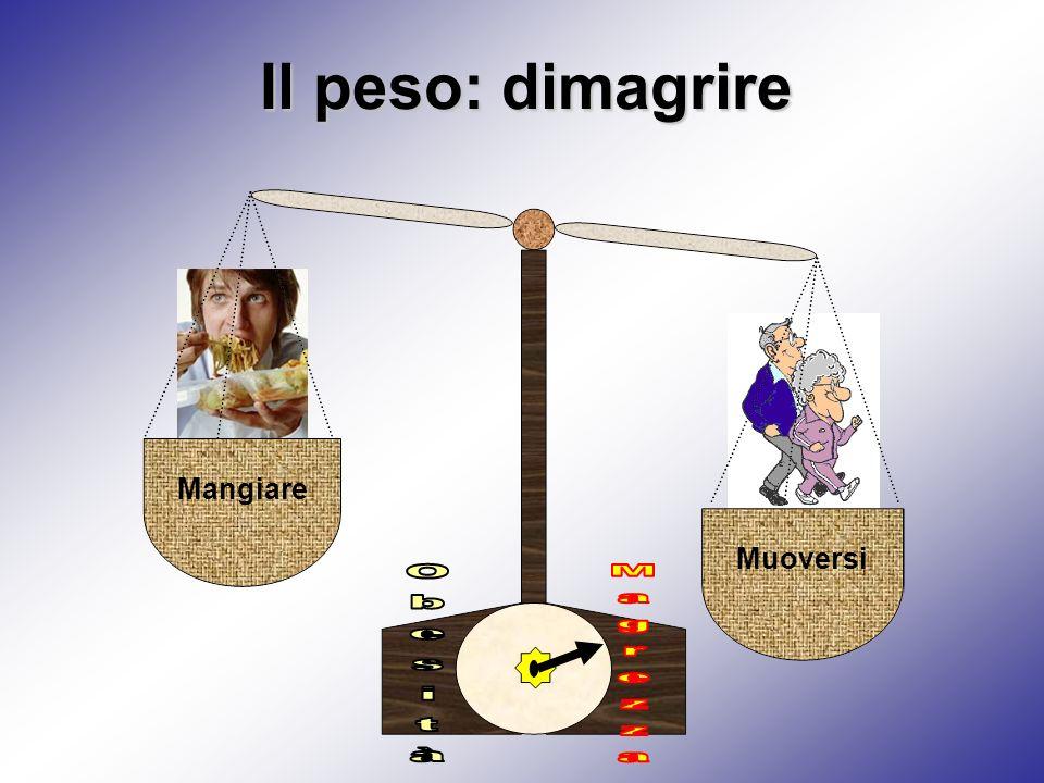 Il peso: dimagrire Mangiare Muoversi Obesità Magrezza