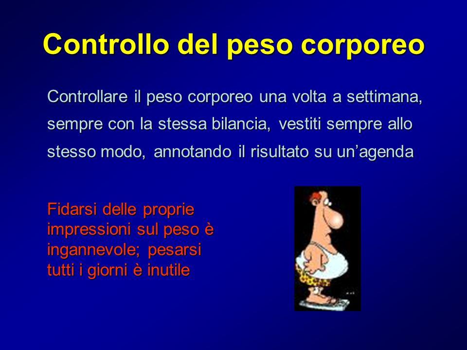 Controllo del peso corporeo