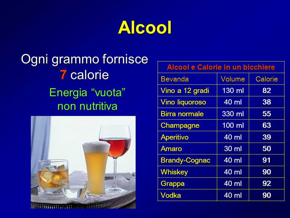 Alcool e Calorie in un bicchiere