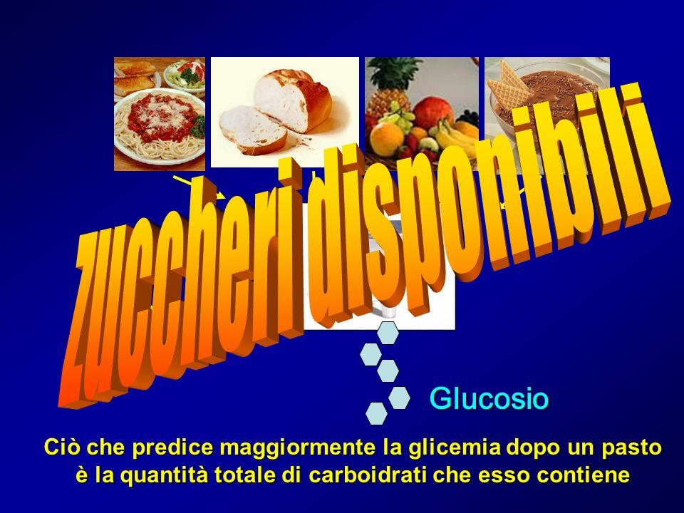 zuccheri disponibili Digestione Assorbimento Glucosio