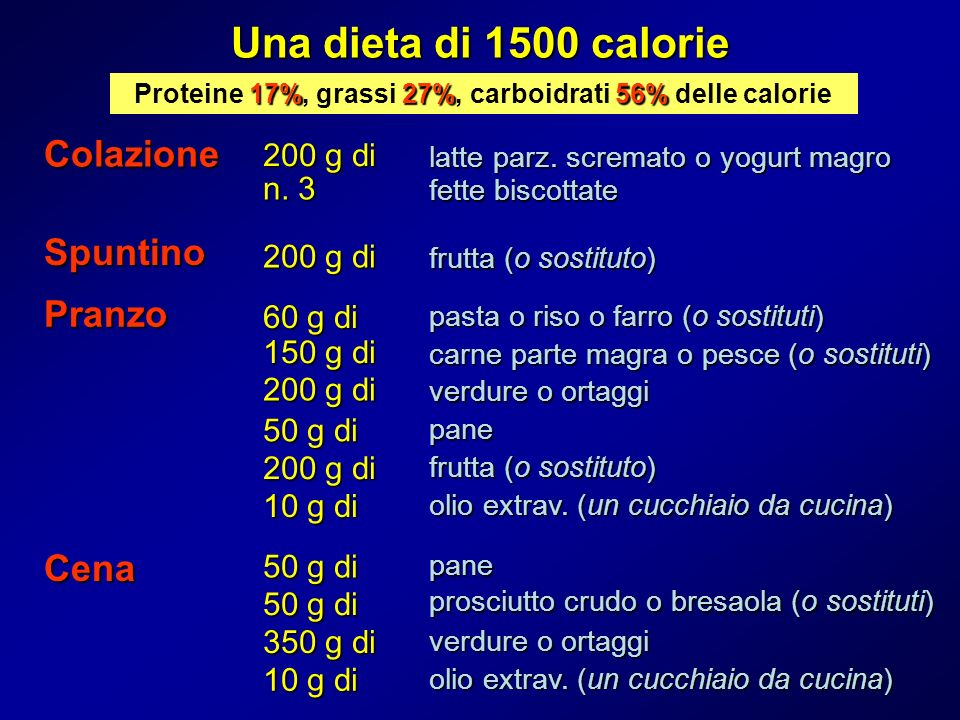 Proteine 17%, grassi 27%, carboidrati 56% delle calorie