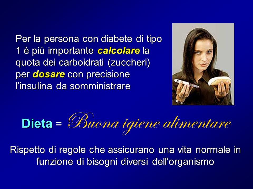 Dieta = Buona igiene alimentare