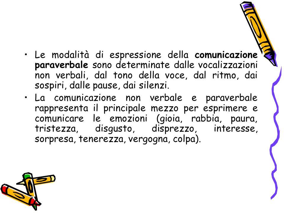Le modalità di espressione della comunicazione paraverbale sono determinate dalle vocalizzazioni non verbali, dal tono della voce, dal ritmo, dai sospiri, dalle pause, dai silenzi.