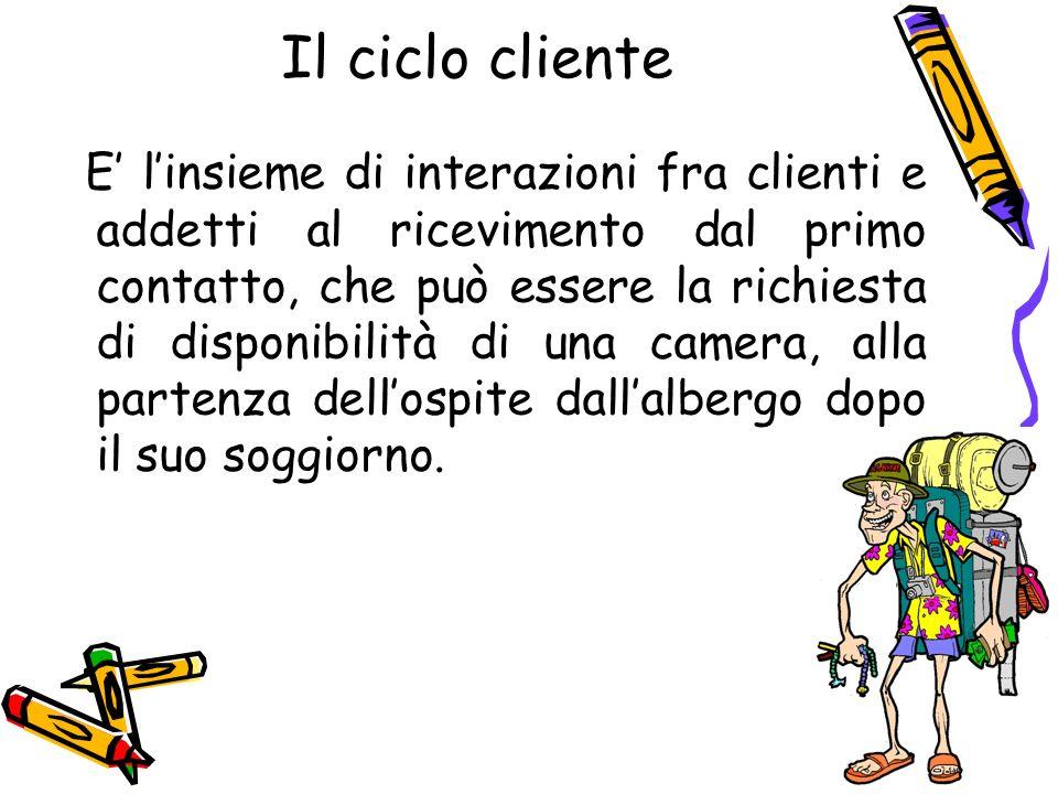 Il ciclo cliente