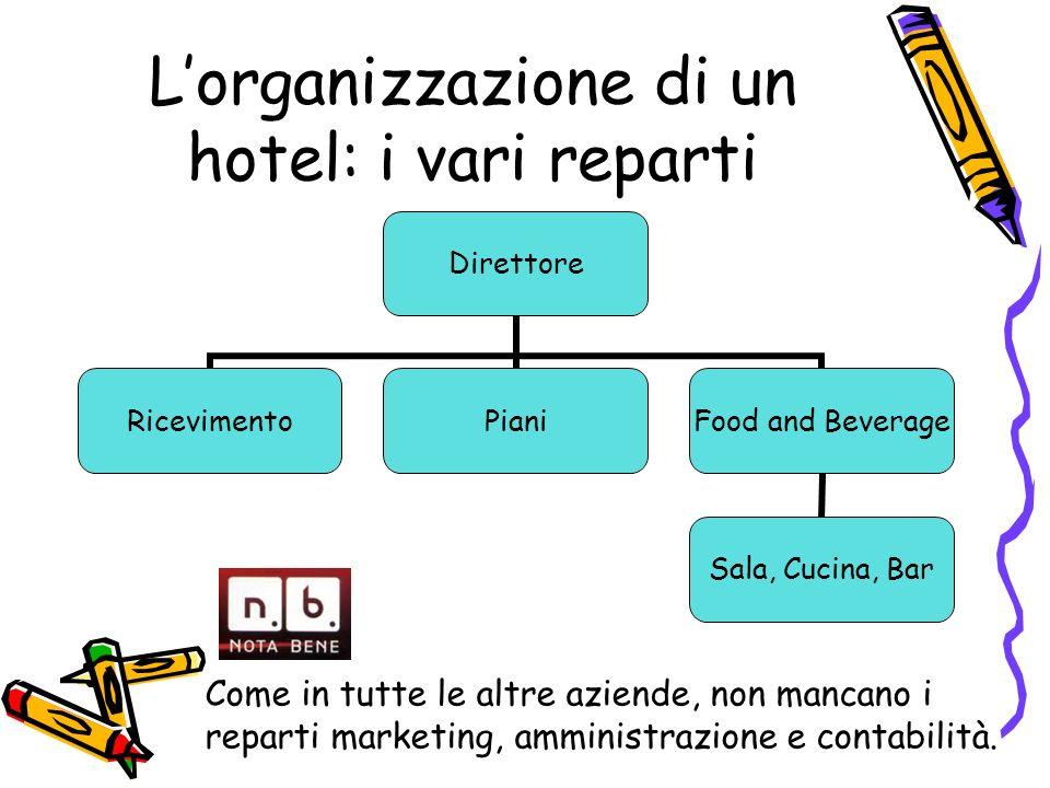 L'organizzazione di un hotel: i vari reparti