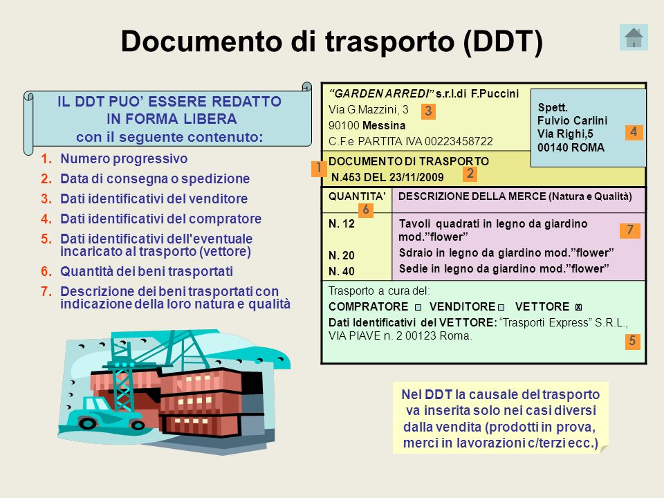Documento di trasporto (DDT)