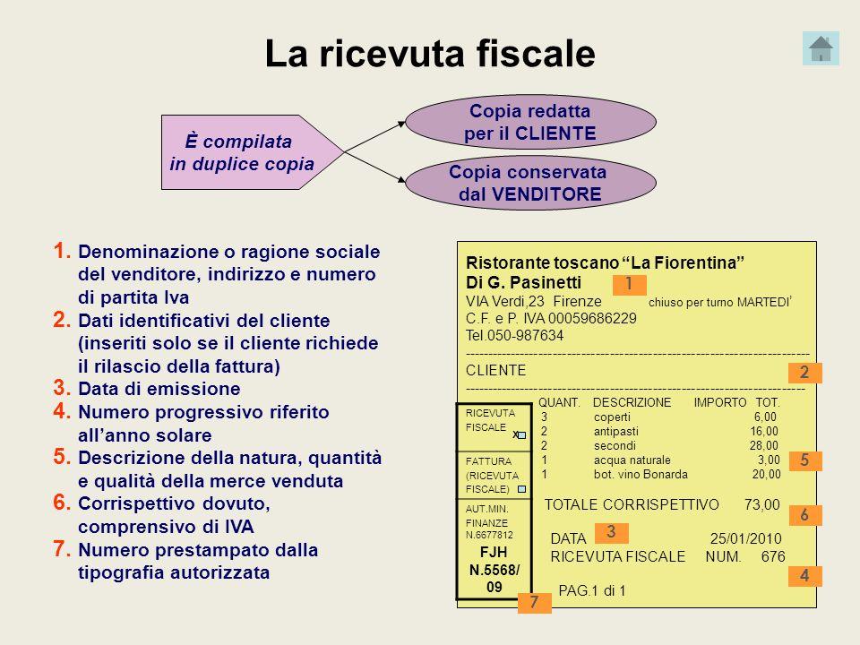La ricevuta fiscale Copia redatta per il CLIENTE È compilata