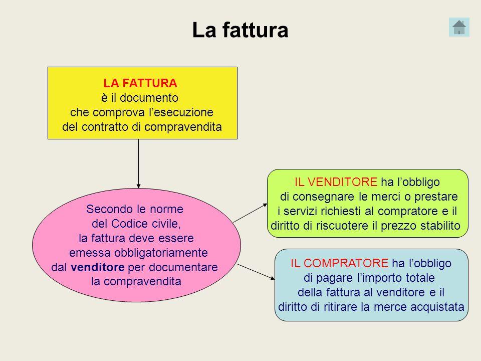 La fattura LA FATTURA è il documento che comprova l'esecuzione