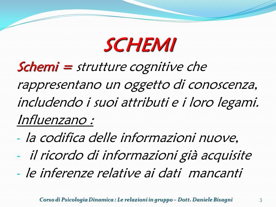 SCHEMI Schemi = strutture cognitive che
