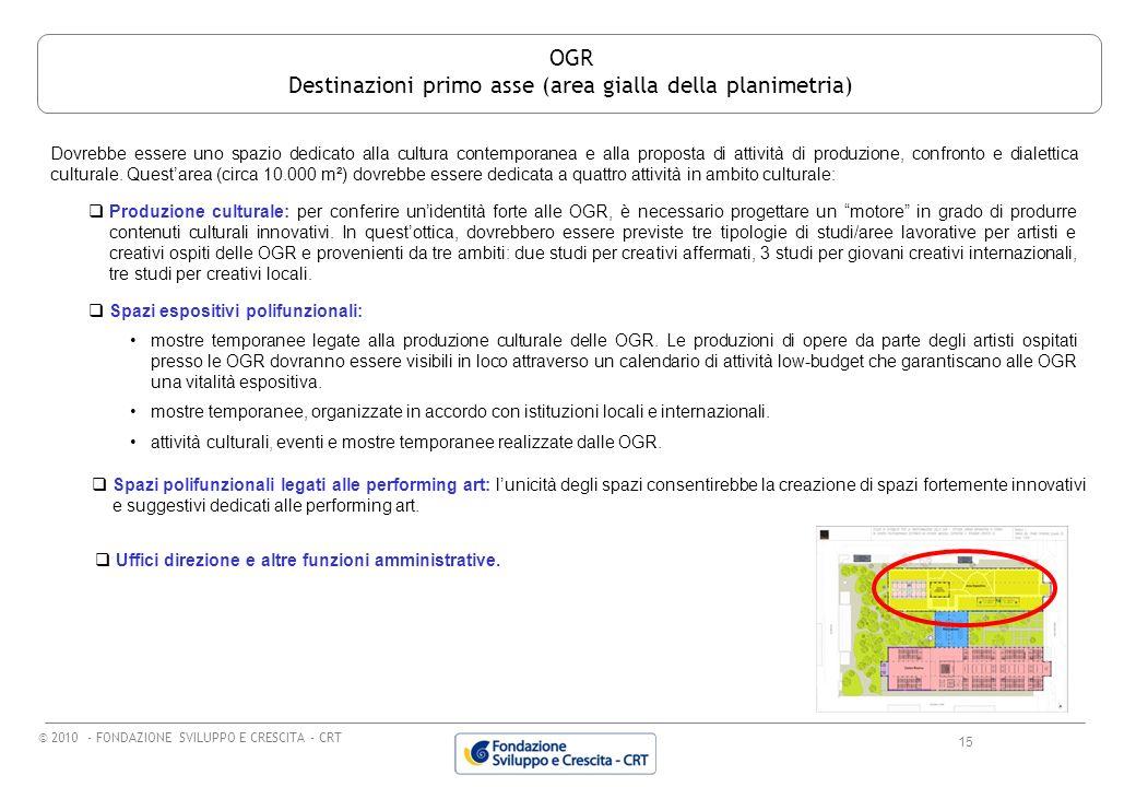 OGR Destinazioni primo asse (area gialla della planimetria)