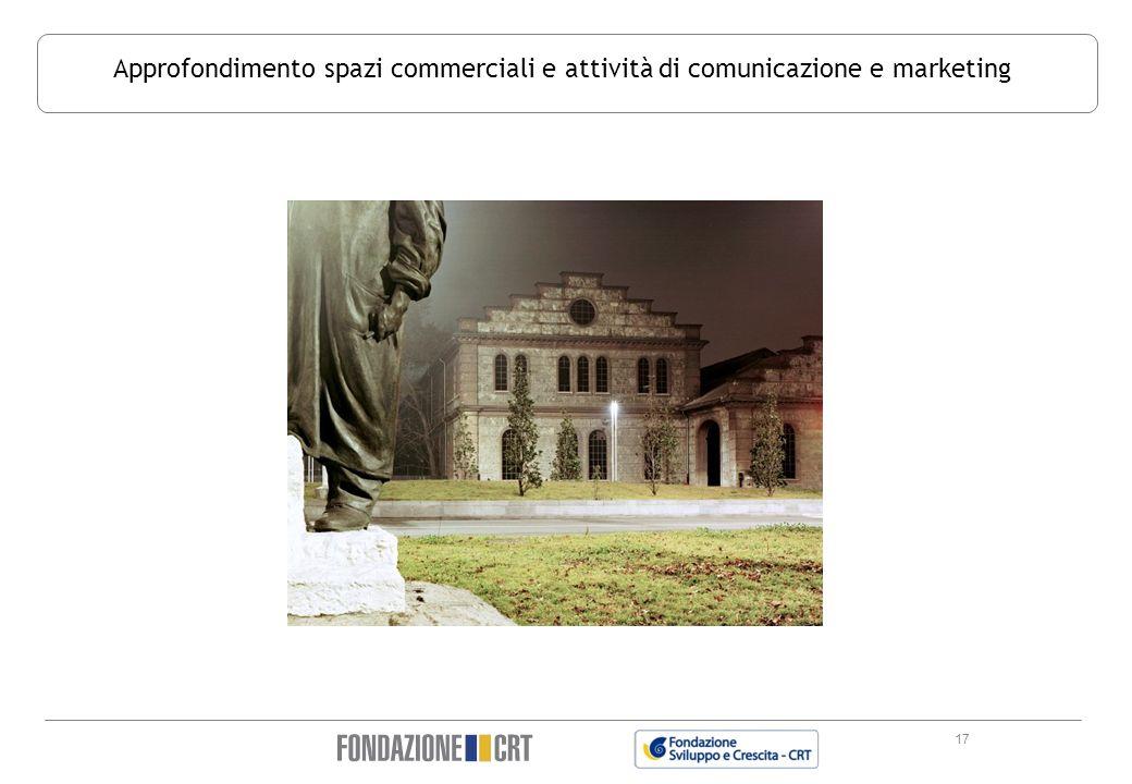 Approfondimento spazi commerciali e attività di comunicazione e marketing