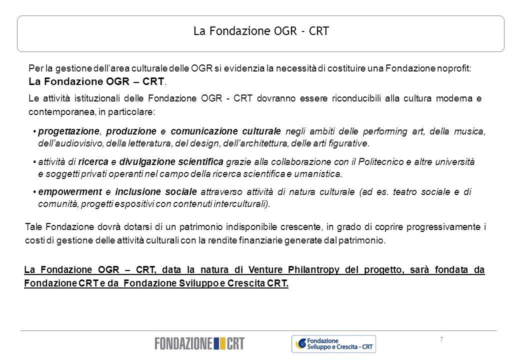 La Fondazione OGR - CRT La Fondazione OGR – CRT.