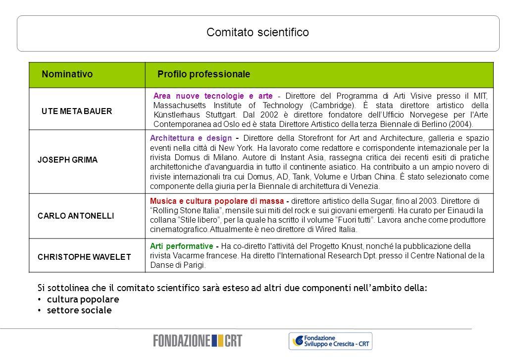 Comitato scientifico Nominativo Profilo professionale