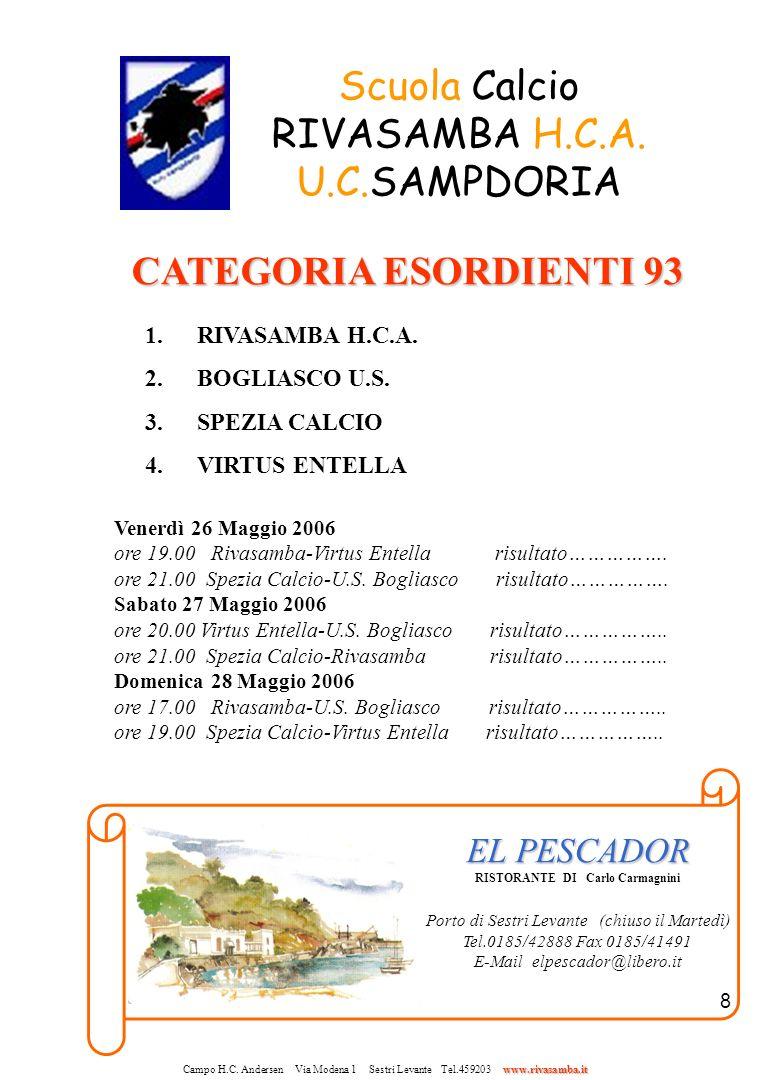 RISTORANTE DI Carlo Carmagnini