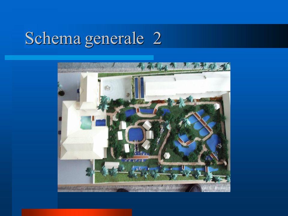 Schema generale 2