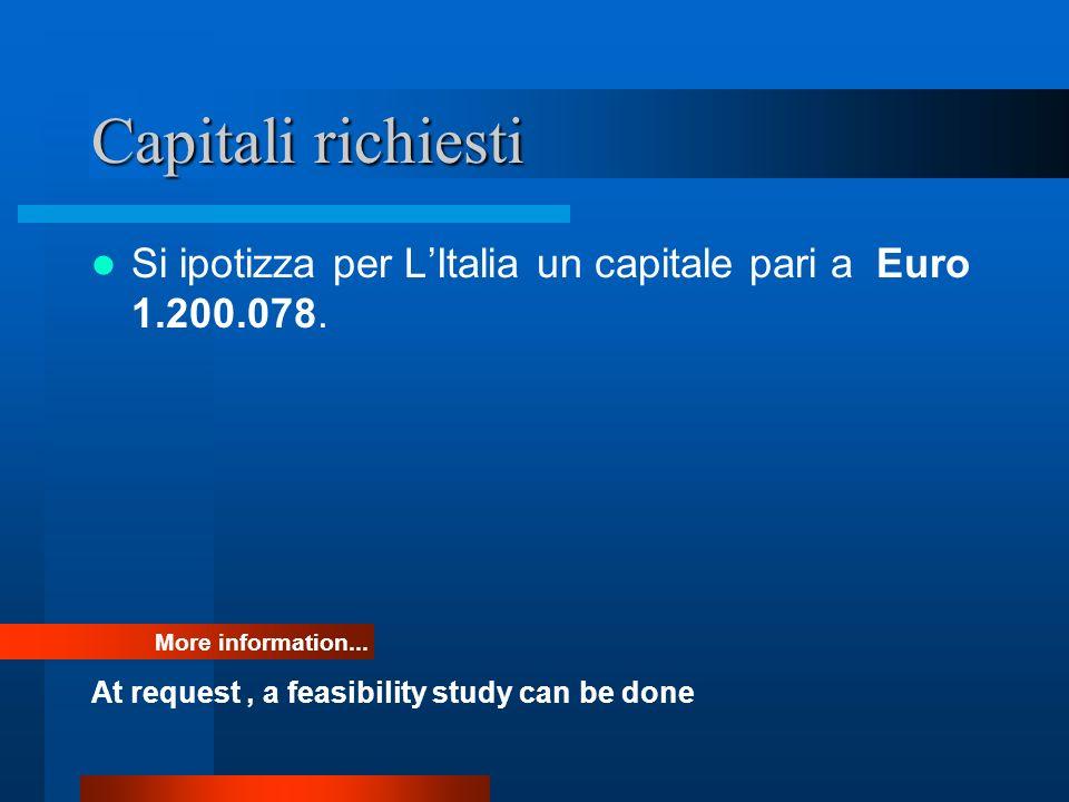Capitali richiesti Si ipotizza per L'Italia un capitale pari a Euro 1.200.078. More information...