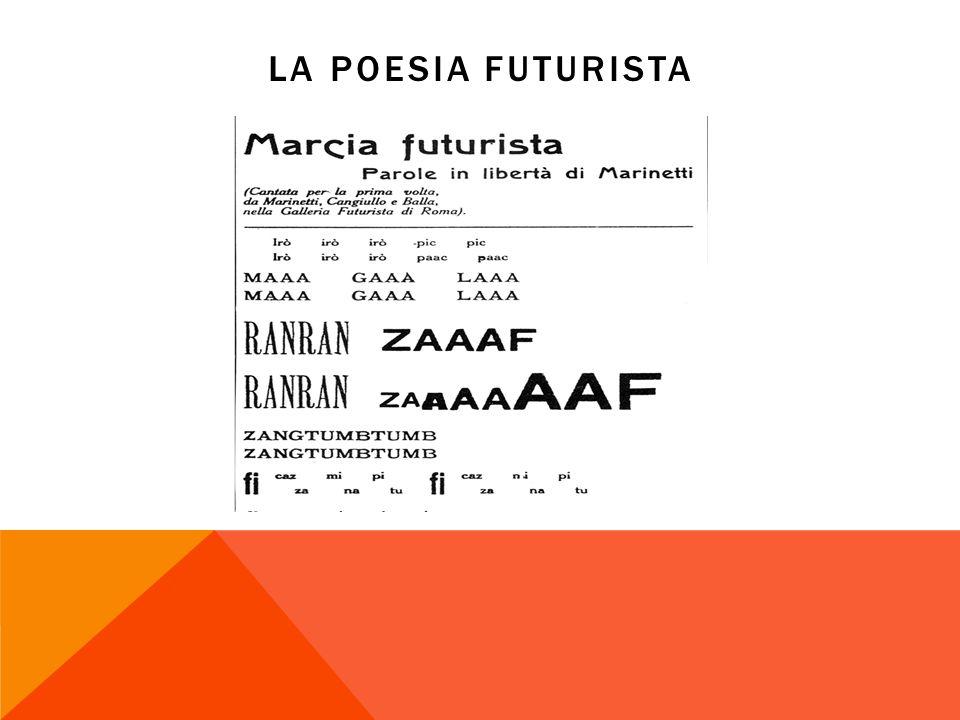 La Poesia Futurista