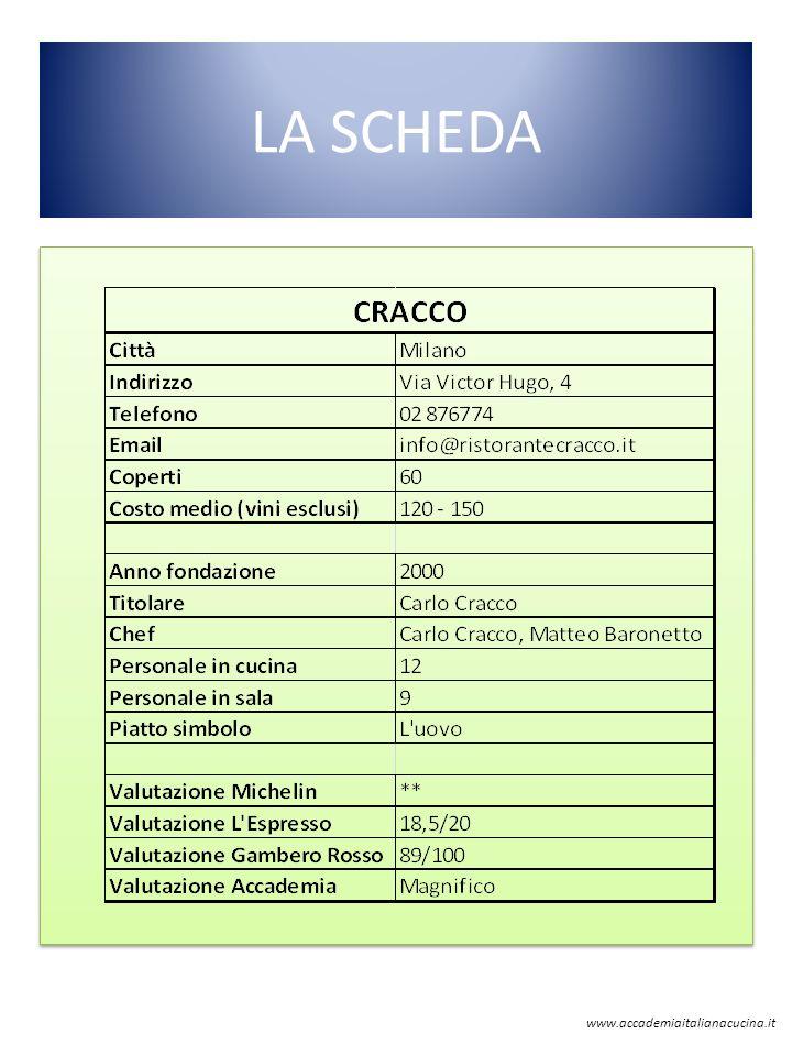 LA SCHEDA www.accademiaitalianacucina.it