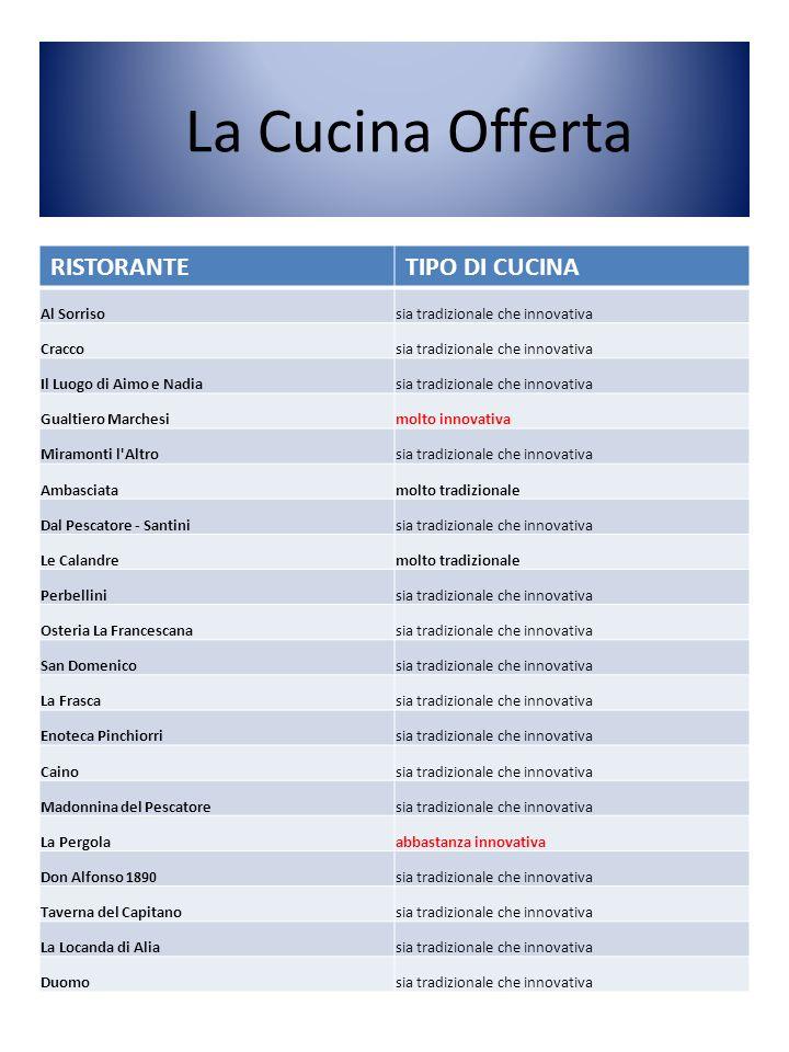 La Cucina Offerta RISTORANTE TIPO DI CUCINA Al Sorriso