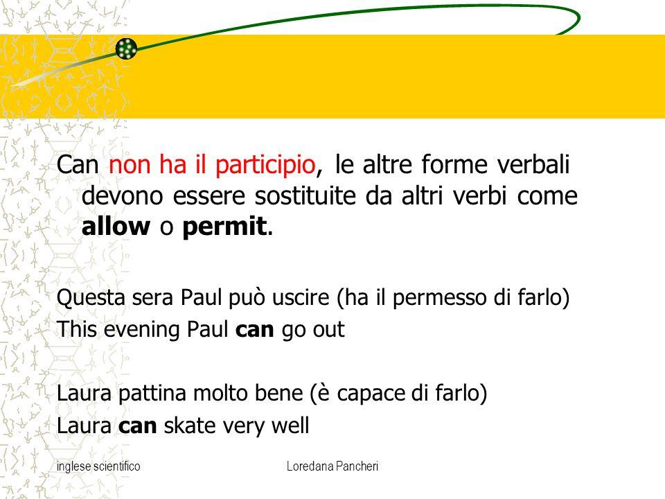 Can non ha il participio, le altre forme verbali devono essere sostituite da altri verbi come allow o permit.