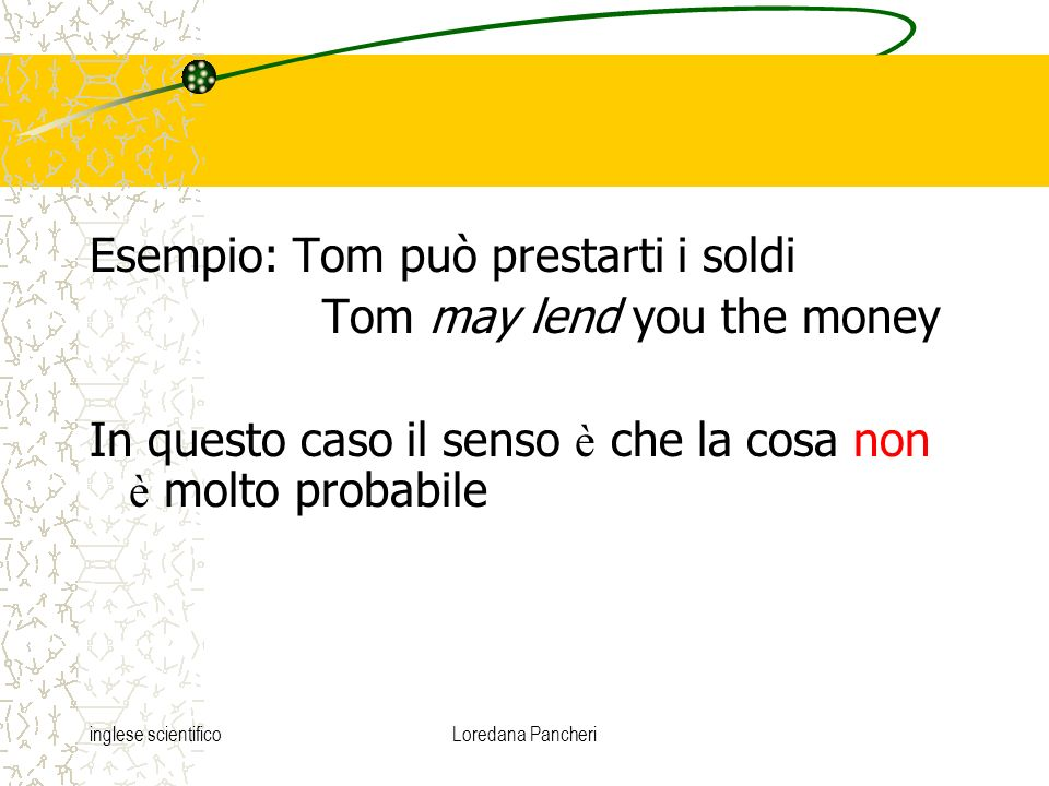 Esempio: Tom può prestarti i soldi Tom may lend you the money