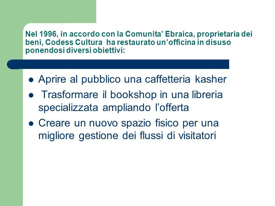 Aprire al pubblico una caffetteria kasher
