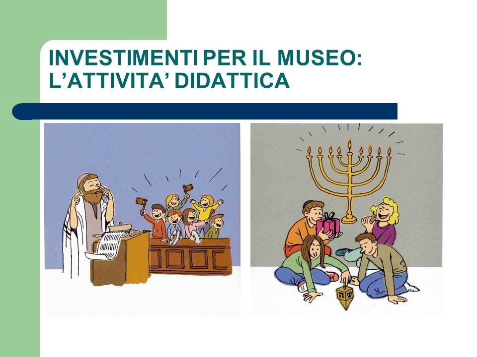 INVESTIMENTI PER IL MUSEO: L'ATTIVITA' DIDATTICA