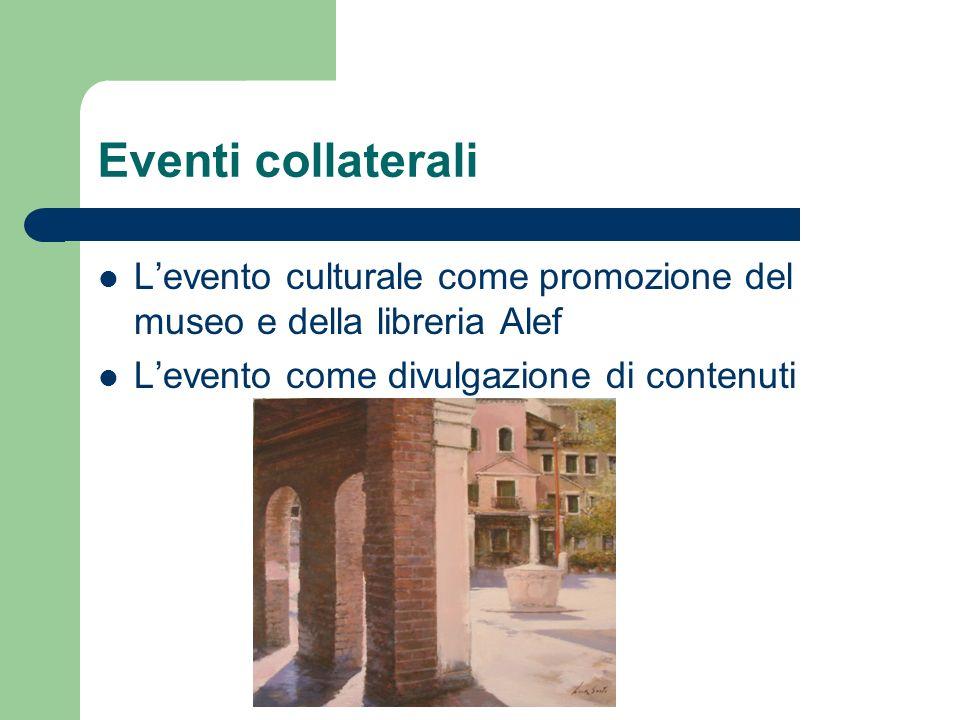 Eventi collaterali L'evento culturale come promozione del museo e della libreria Alef.