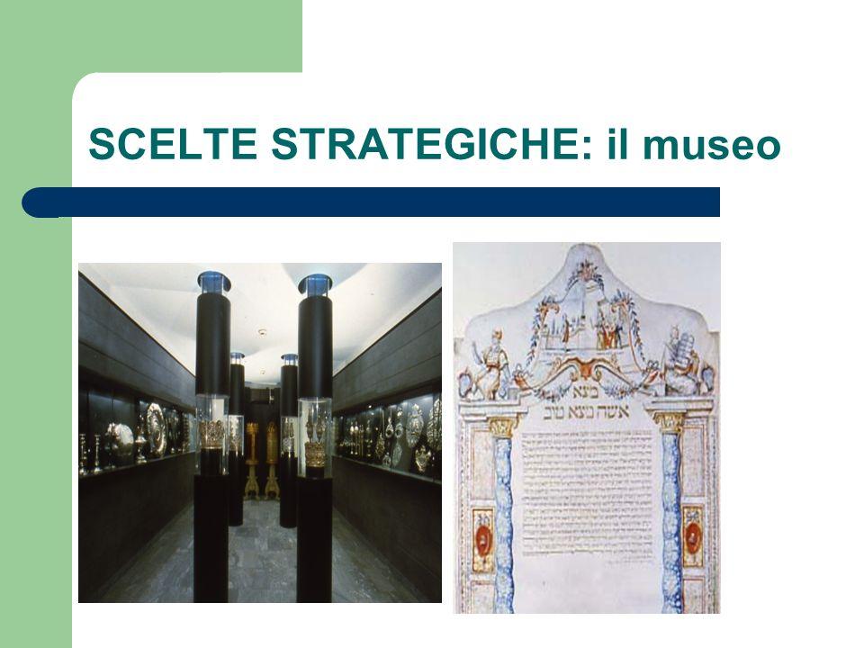 SCELTE STRATEGICHE: il museo