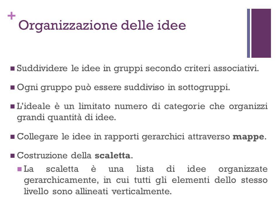 Organizzazione delle idee