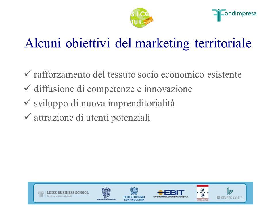 Alcuni obiettivi del marketing territoriale