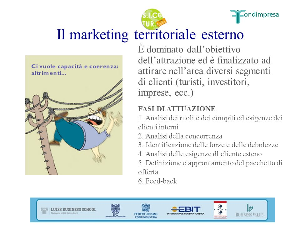 Il marketing territoriale esterno