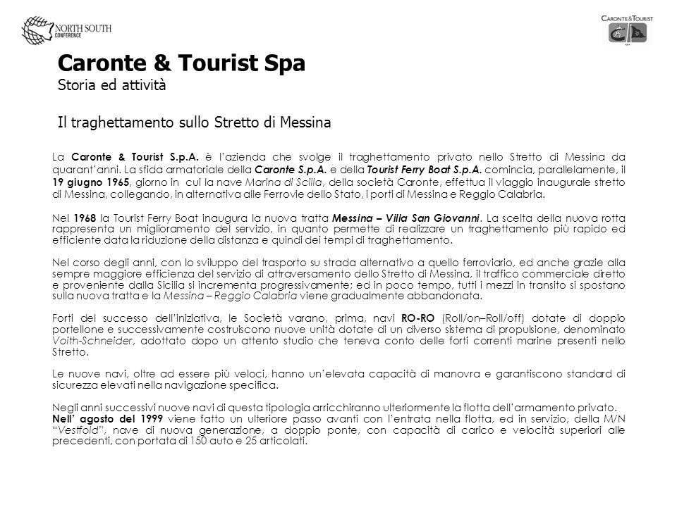 Caronte & Tourist Spa Storia ed attività Il traghettamento sullo Stretto di Messina